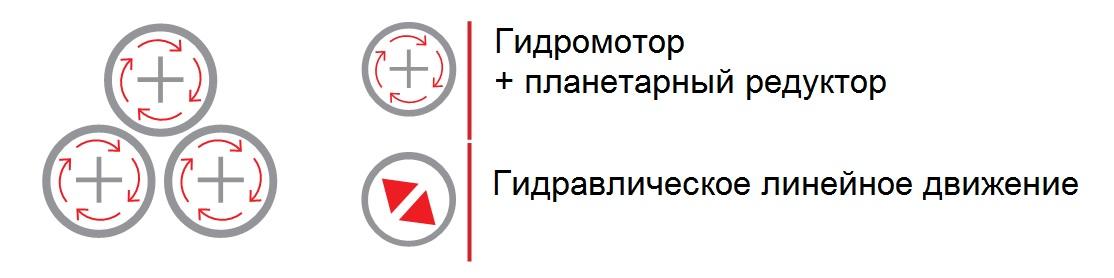 3R_HSS схема движения валов